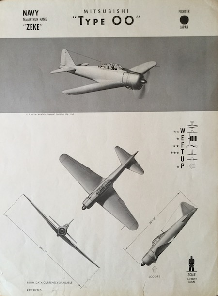 H190 NAVY AERIAL RECONNAISSANCE POSTER
